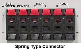 Spring Type Speaker Connector